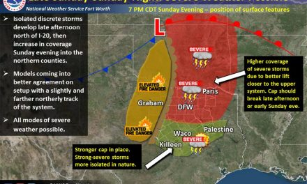 Possible severe weather heading to Northeast Texas this weekend