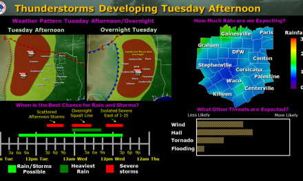 Thunderstorms expected across North Texas this afternoon and tonight