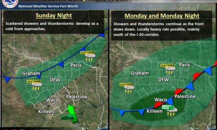Rain could return early next week for Hunt County