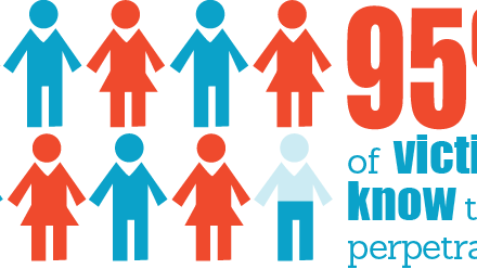 April is Child Abuse Prevention Month – if you see it, report it