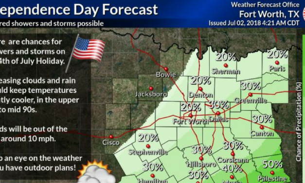 Weekly weather outlook for the holiday || Greenville Weather
