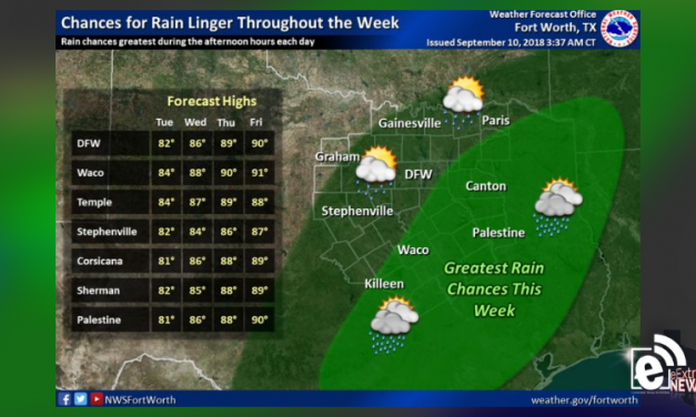 Weekly weather outlook    eGreenvilleExtra.com