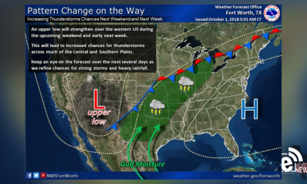 Weekly weather outlook || eGreenvilleExtra.com