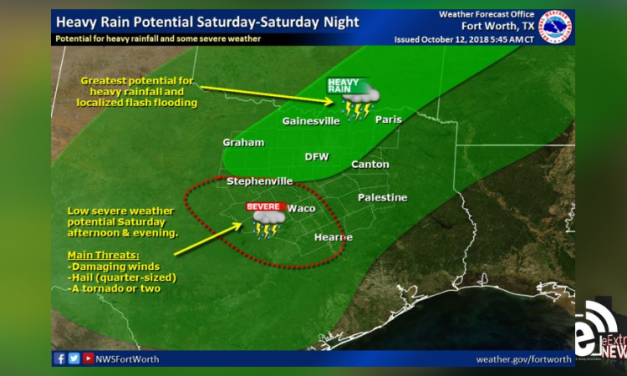 Flash Flooding possible this weekend, cooler temperatures on the way