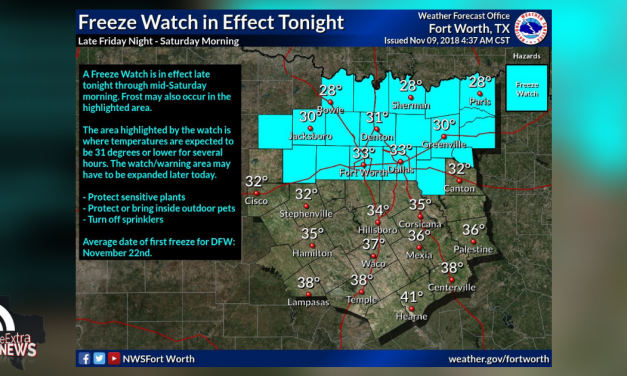 Hunt County placed under Freeze watch until mid-Saturday morning