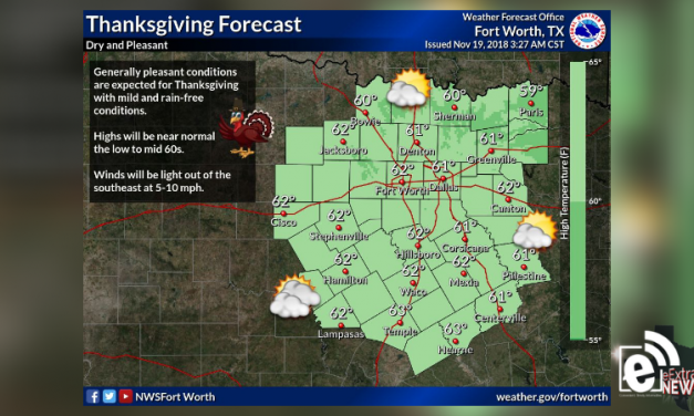 Clear skies and cool temperatures in store this week || Just in time for Thanksgiving