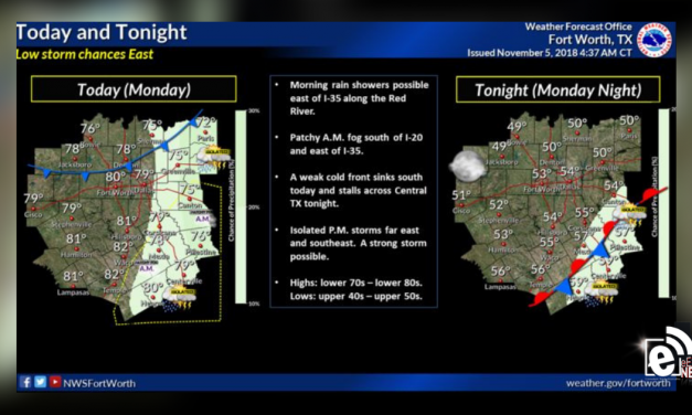Isolated showers and cold fronts in the forecast || Weather Outlook