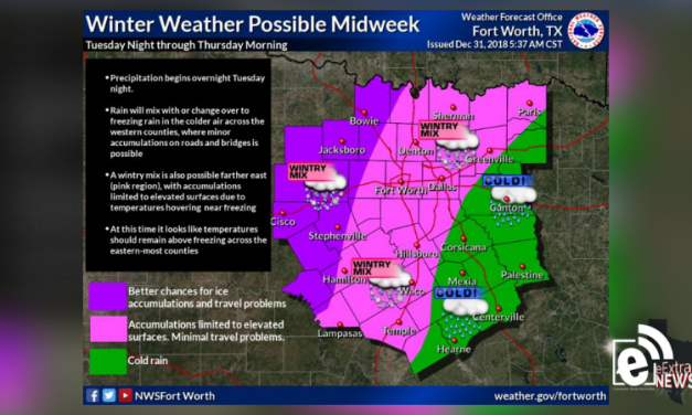 Mix of winter precipitation will be possible midweek