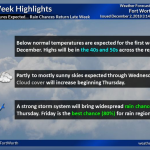 Below normal temperatures across the region and nice weather through Wednesday
