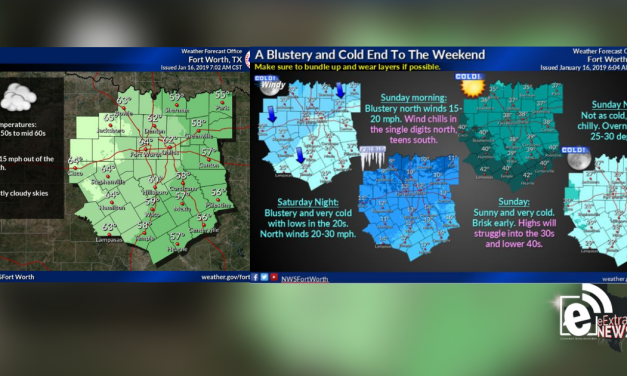 Friday storms and winter weekend chills ahead