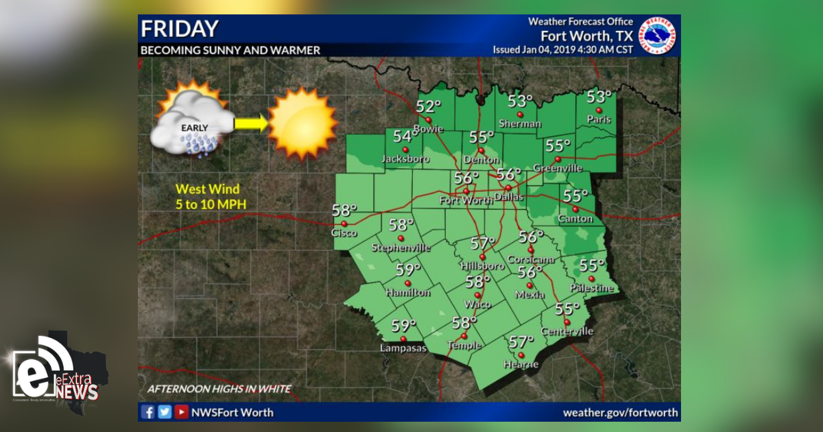 Warmer temperatures and sunshine coming our way