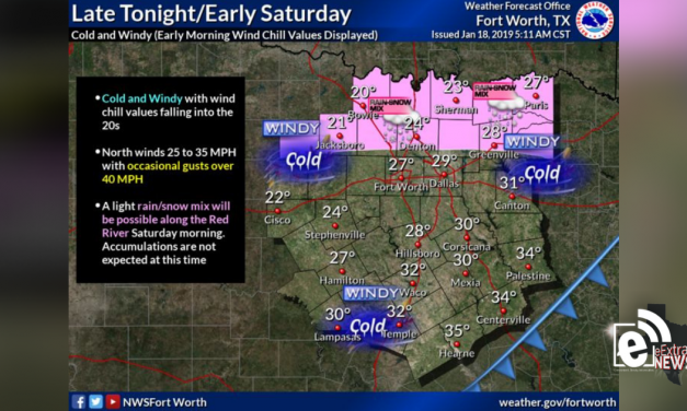 Cold and windy weekend ahead || Chill readings in 20s and low 30s