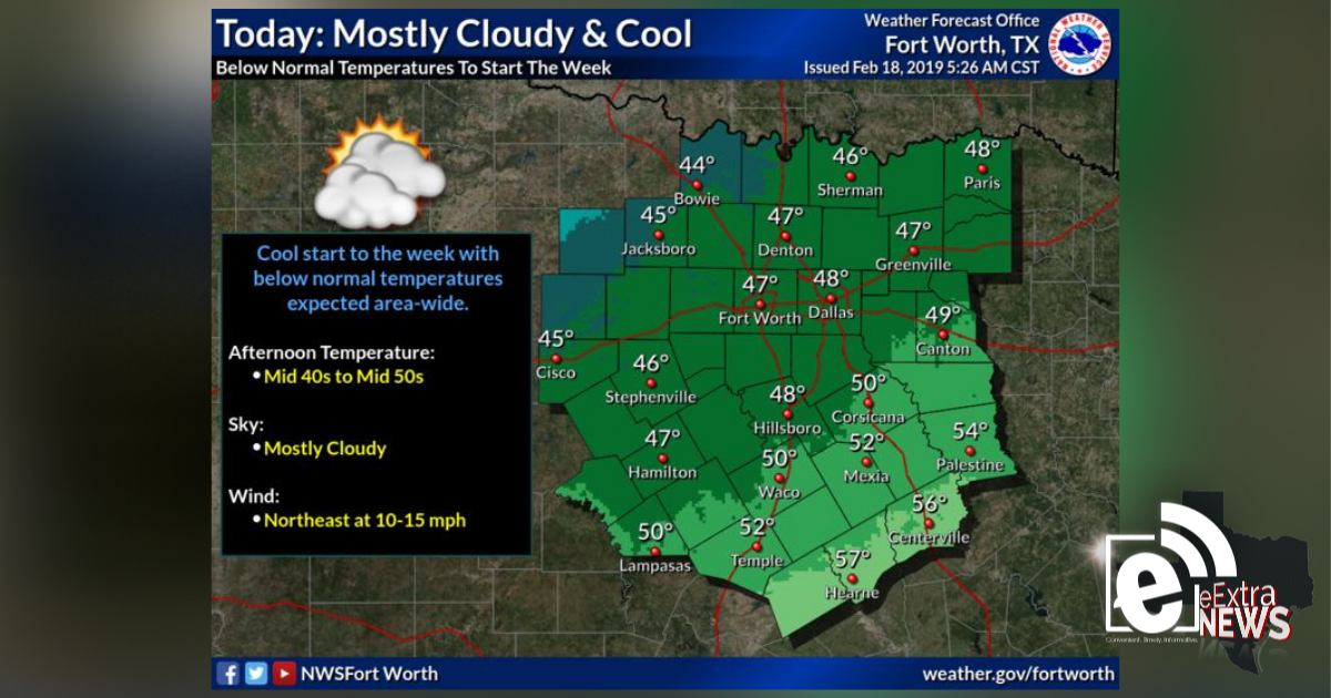 Mostly cloudy and cool today || Weather outlook