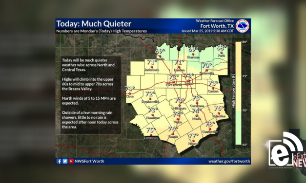 Quieter weather throughout the day || Weather Outlook