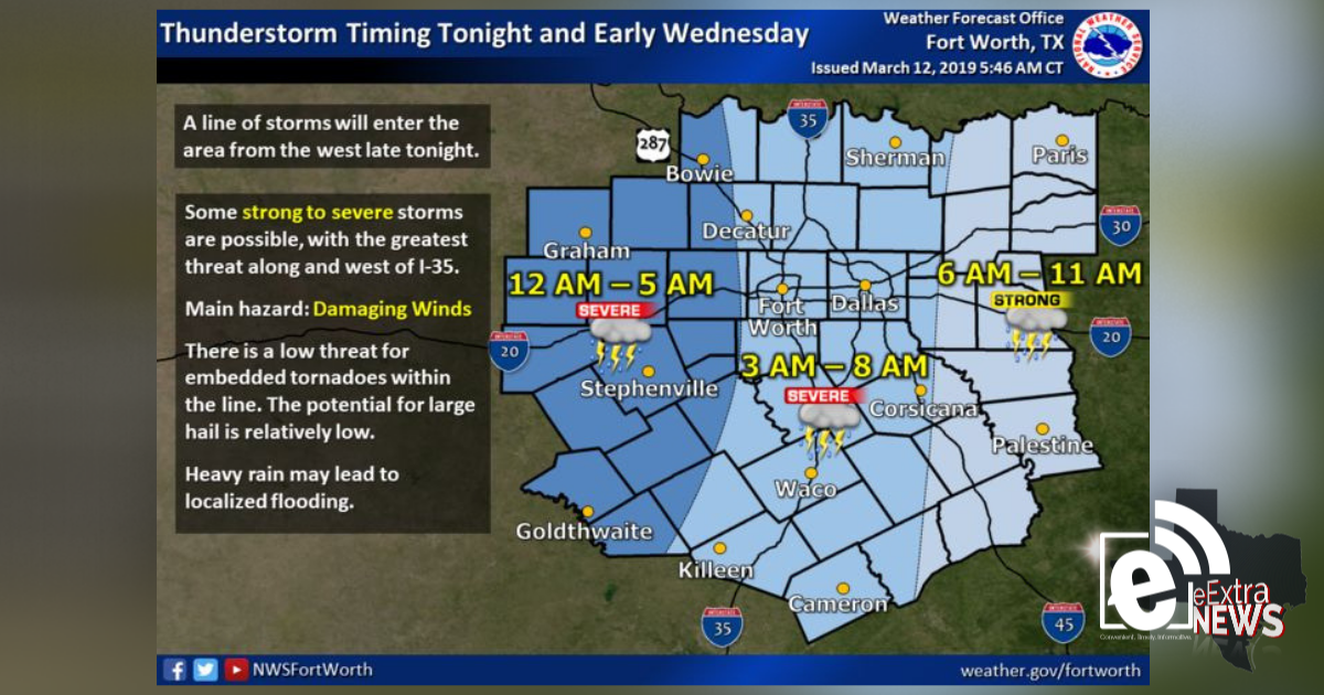 Storms set to roll into the area early Wednesday morning
