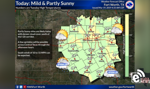 Partly sunny skies expected today, weak cold front moves in tonight || Weather outlook
