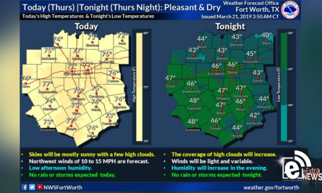 Pleasant and dry day ahead || Weather outlook