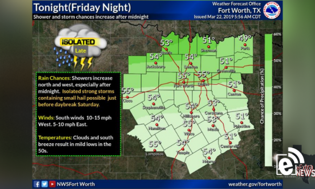 Highs in the 70s today with a storm system possibly moving in overnight