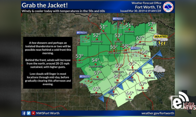 Showers to linger this morning as cold front sweeps across the region
