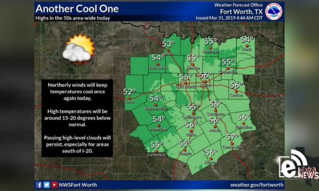 Another cool day is in store today || Weather outlook