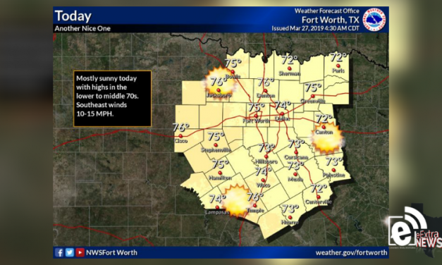 Nice weather continues today || Weather outlook