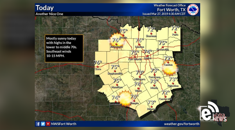 Nice weather continues today    Weather outlook