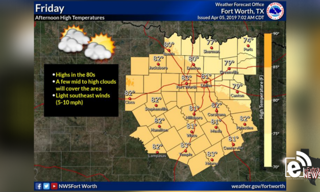 Friday will be partly cloudy and warm || Weather outlook