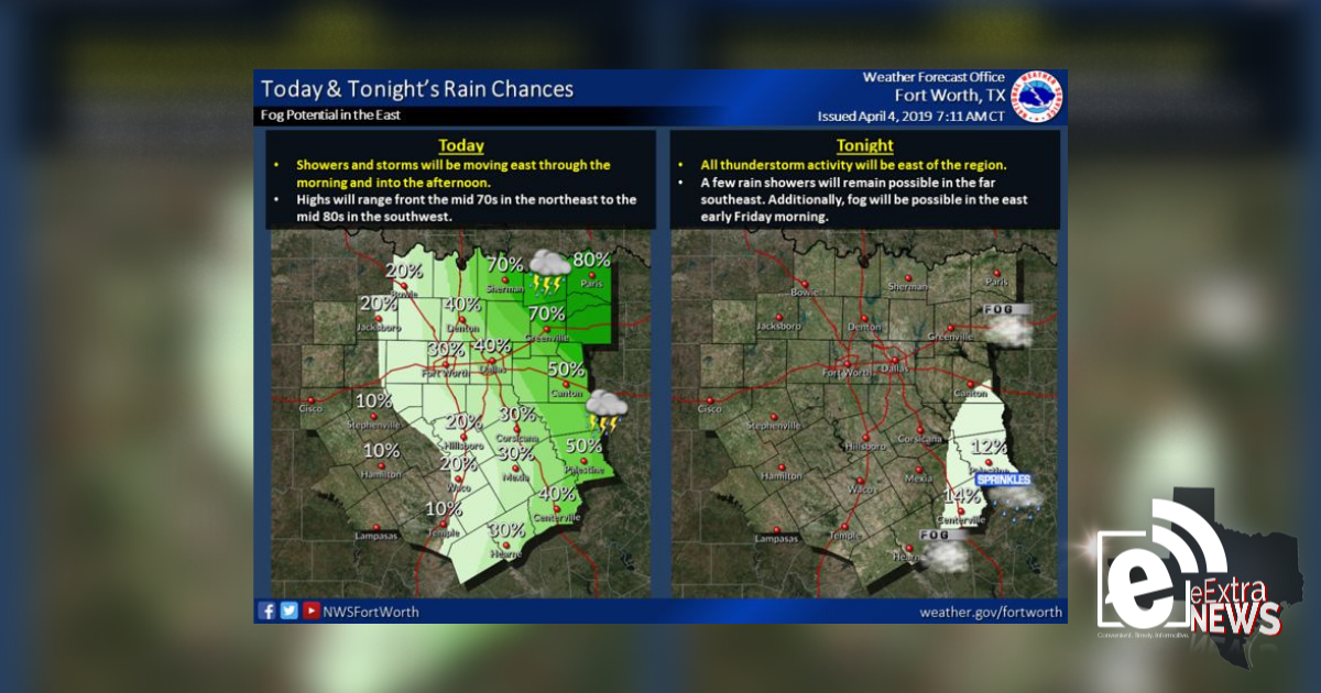 Shower and thunderstorm activity continues eastwardly move || Weather Outlook