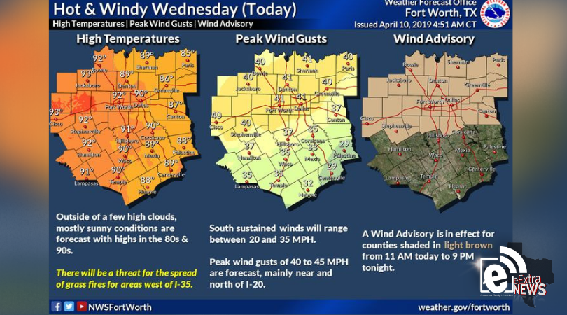 Hot and windy Wednesday in store for the area || Weather outlook