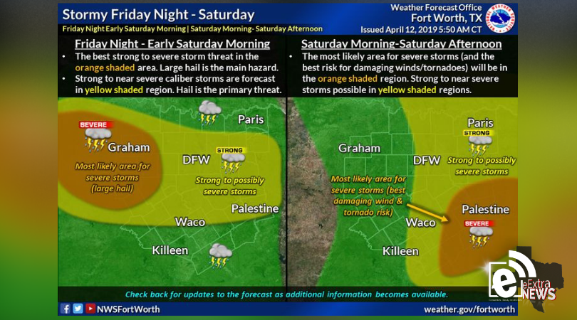 Storms possible tonight through Saturday
