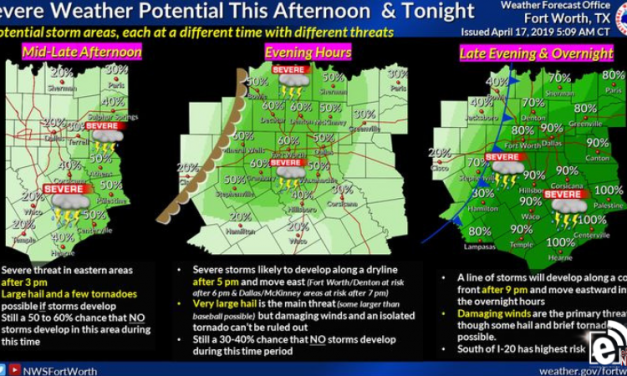 Severe weather potential this afternoon and tonight || Weather outlook