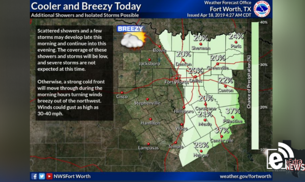 Cooler and breezy weather today || Weather outlook