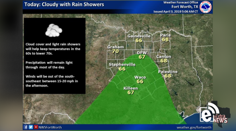 Little chance of precipitation in Greenville today || Weather outlook