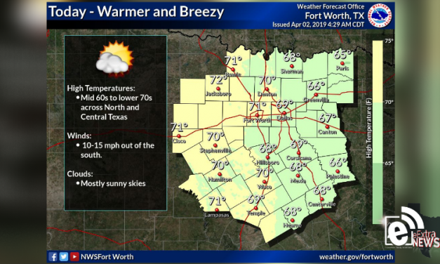 Warmer and breezy today || Weather outlook